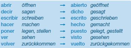 spanisch partizip perfekt