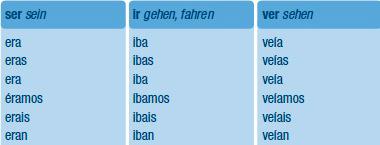 sehen spanisch konjugation